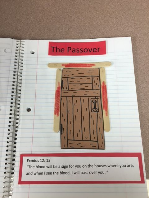 The older classes, 3rd - 5th grades keep a spiral in the classroom.  We add to the spiral every week.  This week we studied about the Passover. I drew the door, easy!