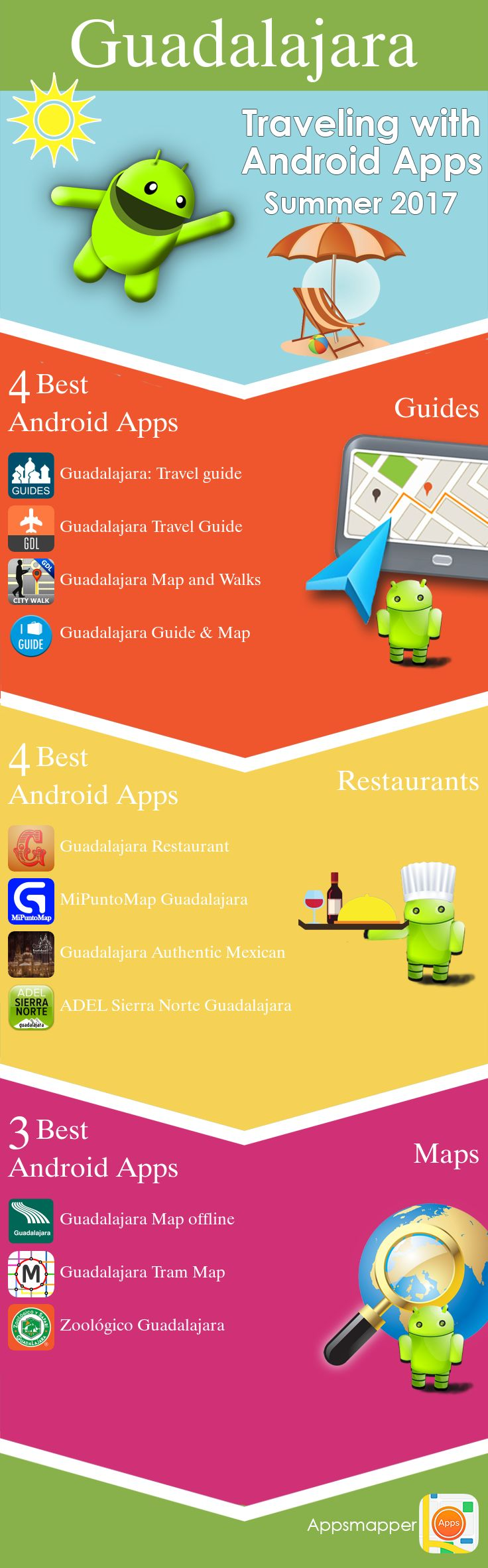 Guadalajara Android apps: Travel Guides, Maps, Transportation, Biking, Museums, Parking, Sport and apps for Students.
