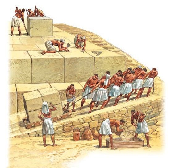 how was pyramids created measure just by step
