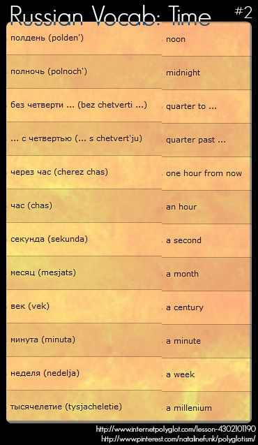 Time Vocab | Russian
