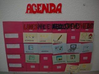 En los tratamientos para personas con autismo suelen aplicarse el uso de pictogramas como una herramienta de comunicación y organización.