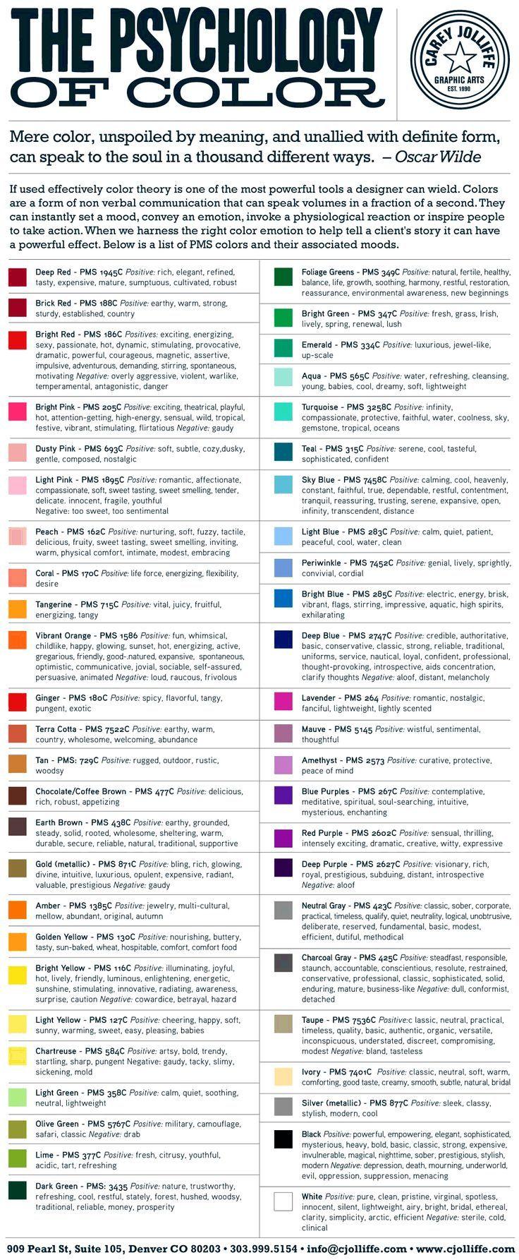 piscología del #color #pantone