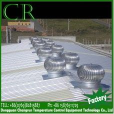 roof mounted exhaust fans industrial,commercial roof vents manufacturers