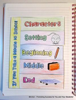 If You Take a Mouse to School: Here is a printable interactive notebook sequencing activity to go along with the book, If You Take A Mouse to School by Laura Numeroff. It is appropriate for first and second grade. The lift-the-flap activity is similar to a story map focusing on the characters, setting, beginning, middle and end. Students may glue the correct answers under each flap, or write their own sentences under each story map flap.
