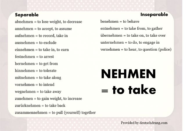 """Nehmen"" verbs with prefixes. Deutschdrang online exercise: http://deutschdrang.com/dir/wp-content/uploads/2013/02/nehmen.htm"