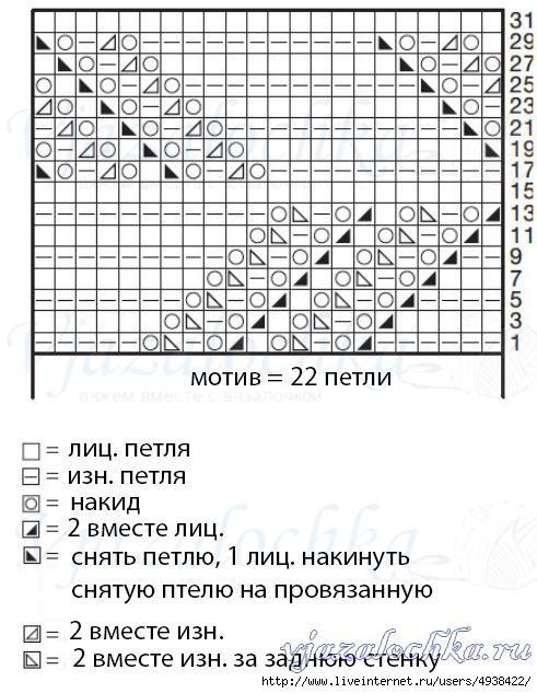 снуд5 (491x633, 185Kb)