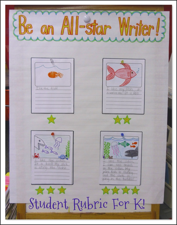 Mrs. Byrd's Learning Tree: Student Rubric for Kindergarten writing