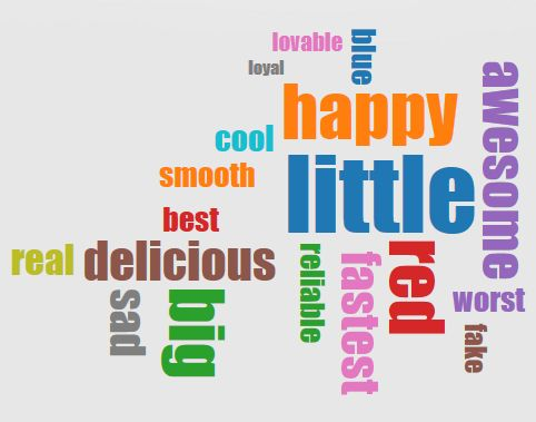Word cloud of adjectives