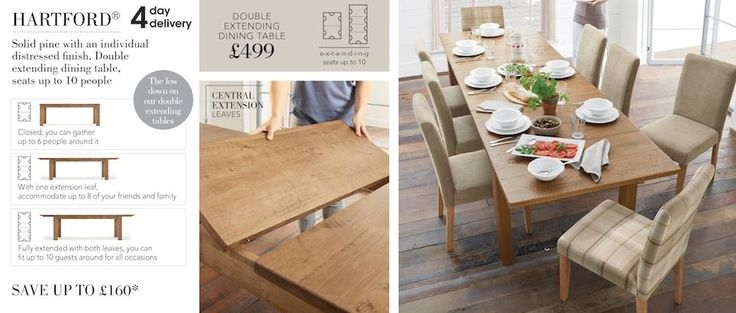 Dining Room Furniture - Page 8