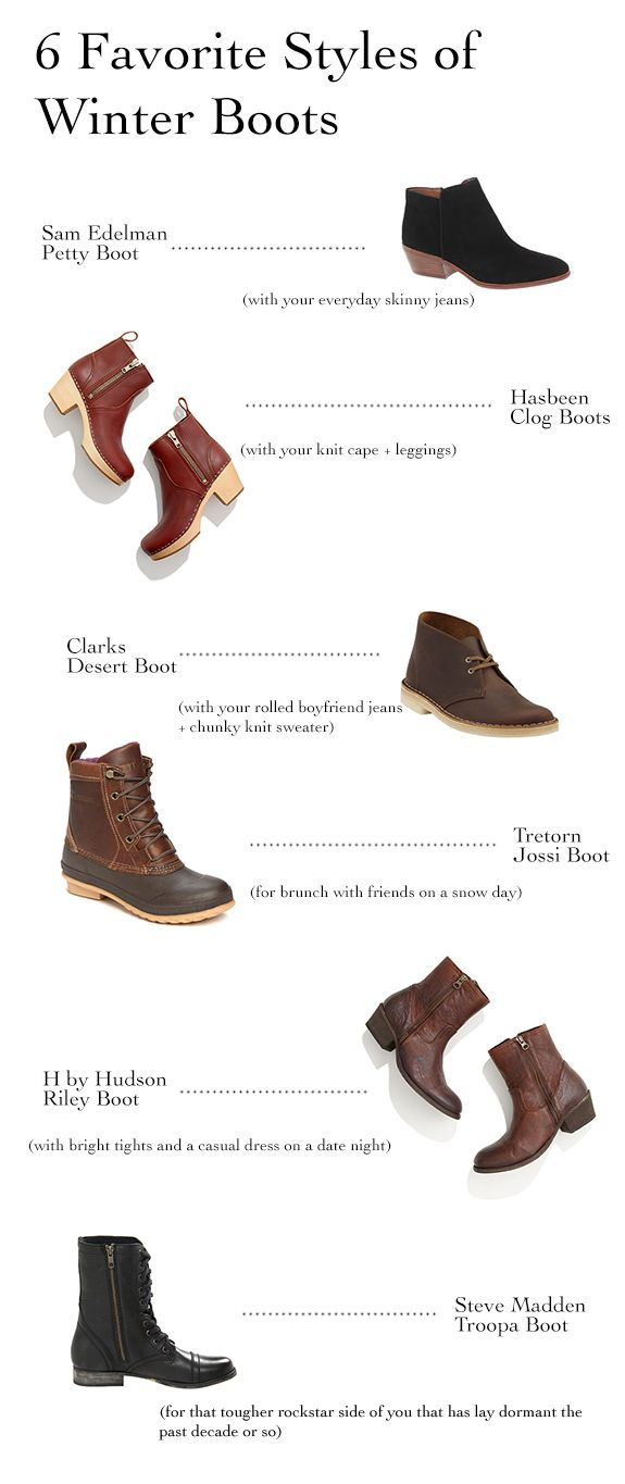 shoe storage idea see more 6 favorite styles of winter boots