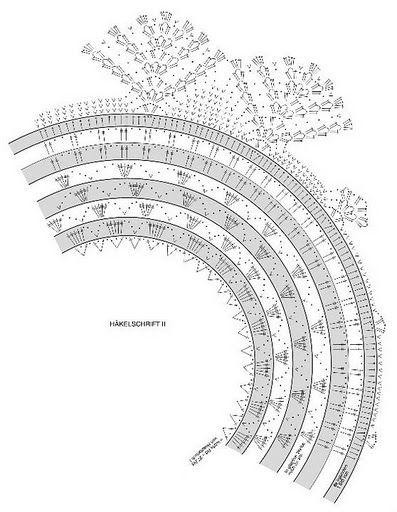 Häkelschrift 2 zur bunten Kreisjacke