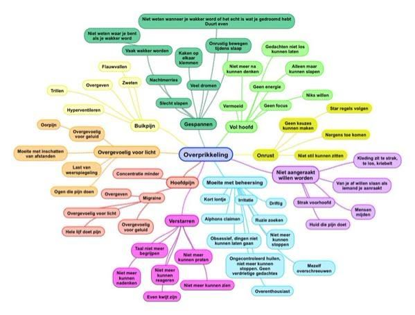 Overprikkeling en onderprikkeling - wat is het en wat doe je eraan? - Stichting AutiPassend Onderwijs Utrecht