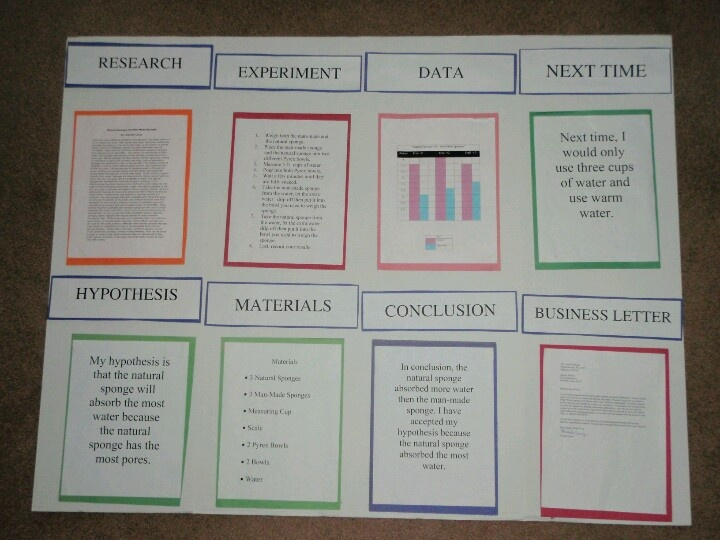 Hannah's science fair project 6th grade