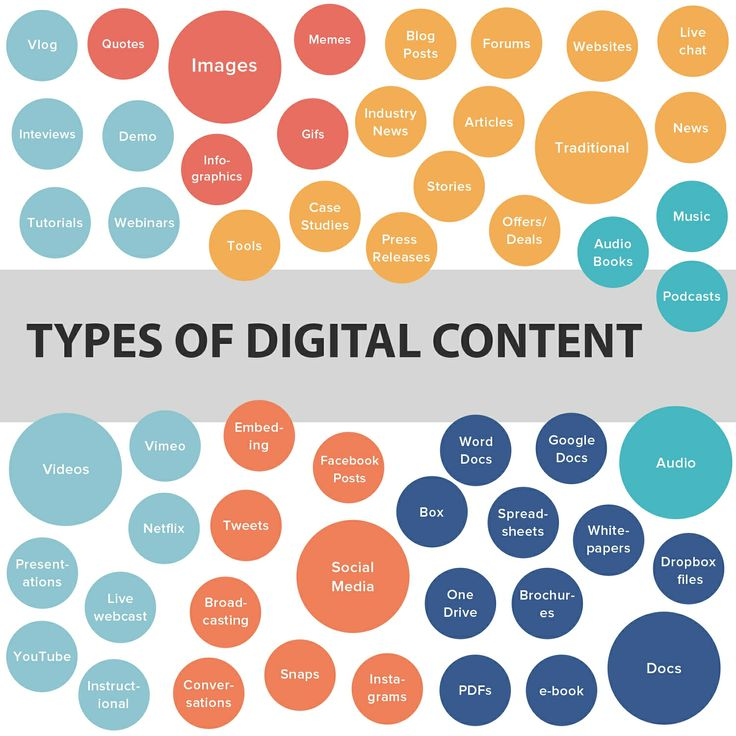 154 best Content Marketing images on Pinterest Digital marketing - content marketing plans