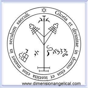 | Talisman Arcangel Barachiel | Fortuna, Prosperidad,Abundancia