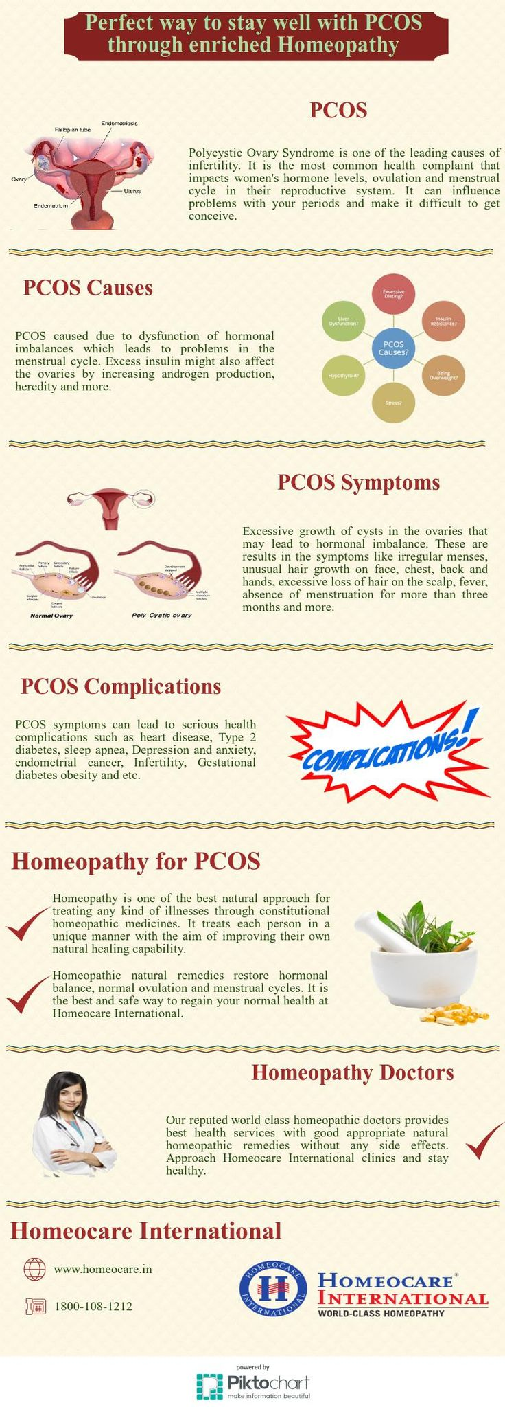 Polycystic Ovary Syndrome is a complex condition in which women's hormone levels are out of balance. Women with PCOS grow many small cysts on their ovaries. These cysts are not harmful, but lead to hormone imbalances. To get out of these PCOS hormonal disabilities choose natural Homeopathy Treatment at Homeocare International. It can improve and regularize the menstrual cycle. Homeopathic remedies cure all acute and chronic ailments with zero side effects across the South India.