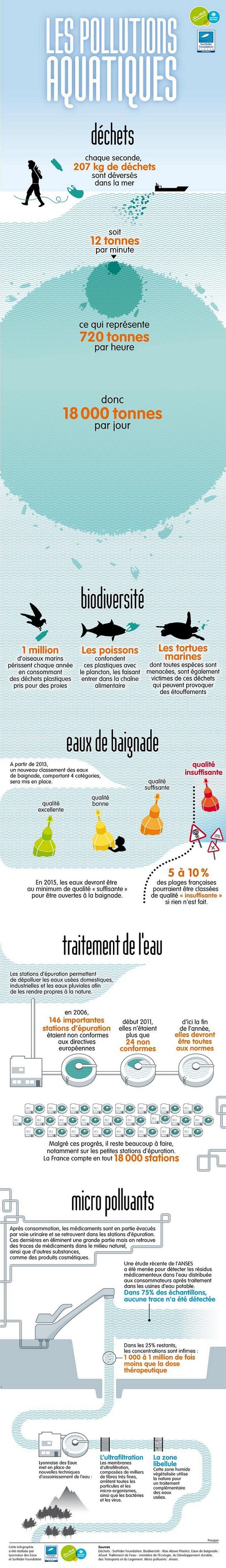 #océan #pollution #plastique