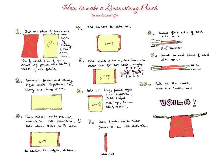 29 best tarot bag patterns images on Pinterest | Bag patterns ...