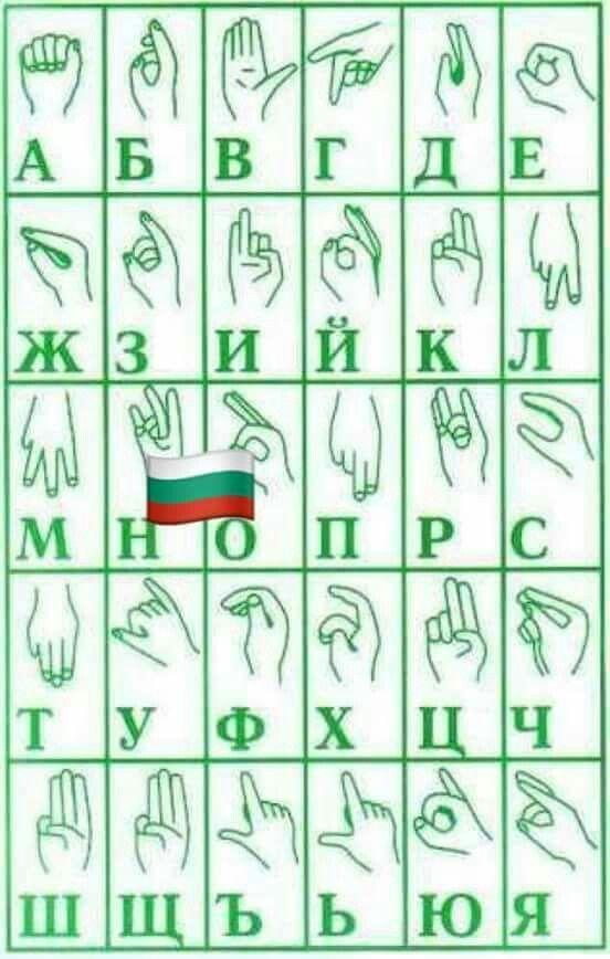 Азбука для глухих в картинках, картинок приколами