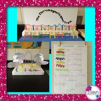 Electromagnetic Spectrum Project