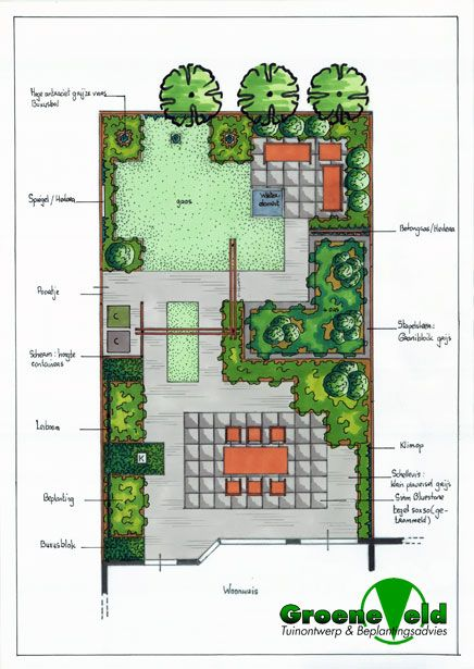 1197 best Garden design images on Pinterest Garden ideas A
