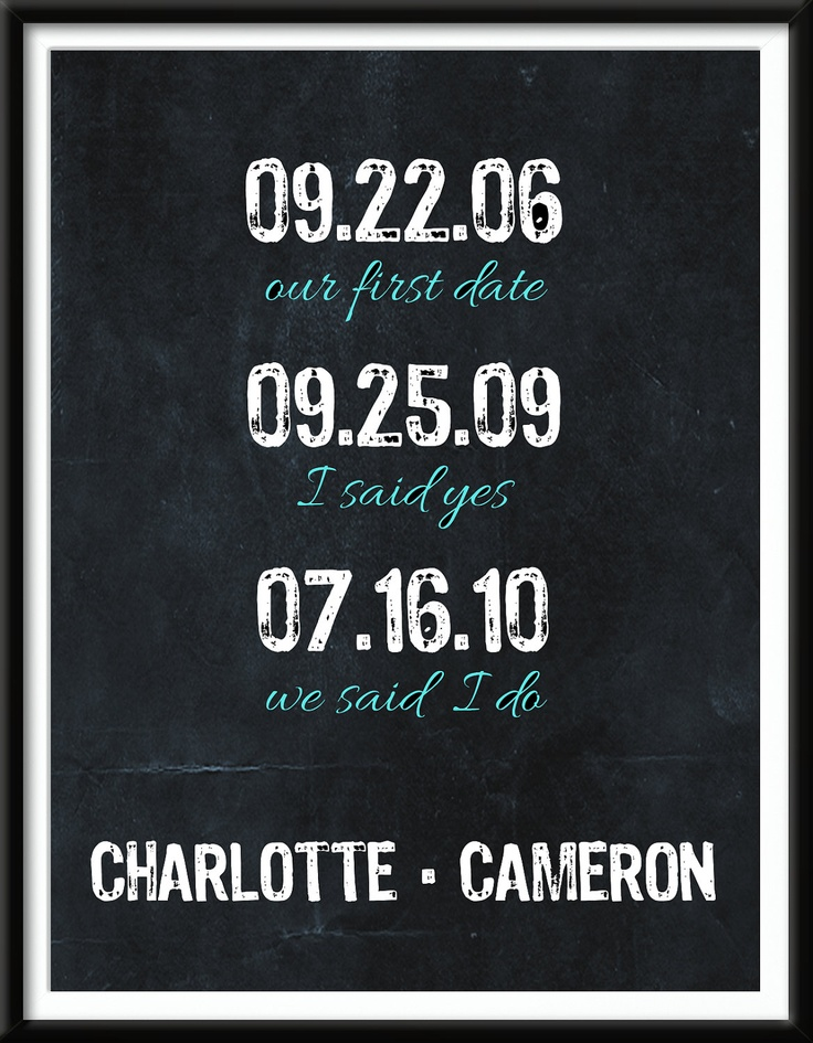 Meaningful Important Dates Wall Art Print Home Decor 8 X 10 Personalized Wedding Sign
