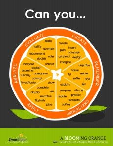 Bloom's Taxonomy Verb Chart, by SmartTutor - Useful when transforming WIDA MPIs