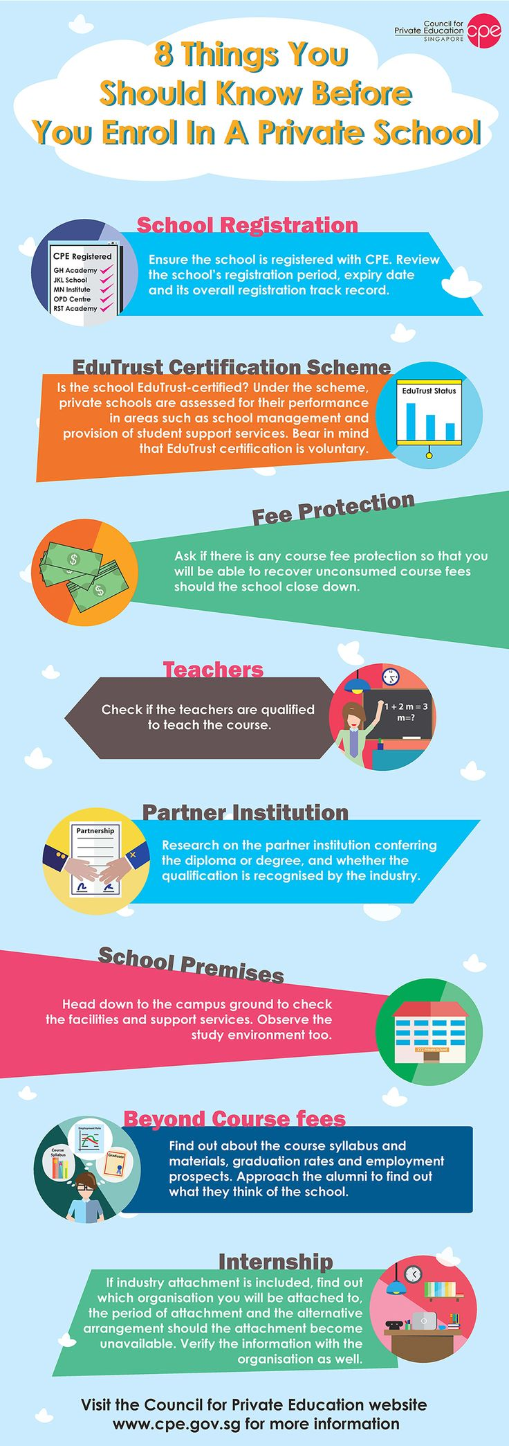 8 Things You Need to Know Before Choosing A Private School