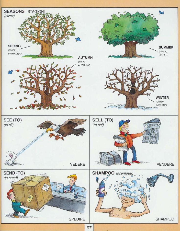 english to italian language pdf