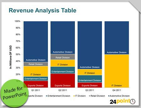 Powerpoint Financial Report Presentation Financial Report