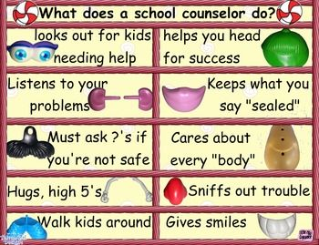 What Does A School Counselor Do Potato Poster School