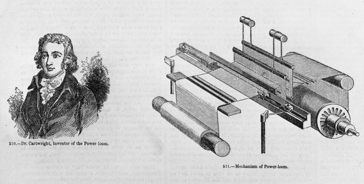 A Visual History of the Industrial Revolution: 1785 - Power Loom's Effect on the Women of the Industrial Revolution