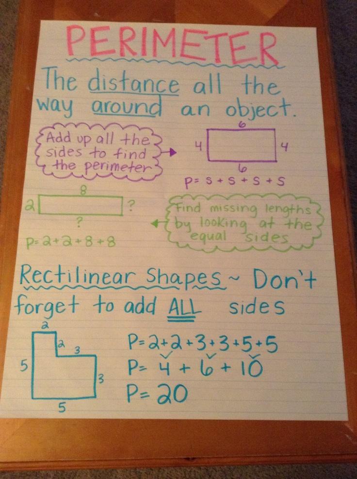 perimeter anchor chart anchor charts math anchor