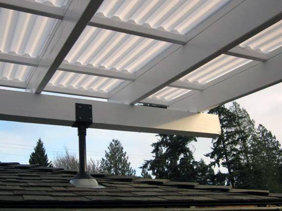 Gallery SkyLift Roof Riser Hardware Canopy Outdoor