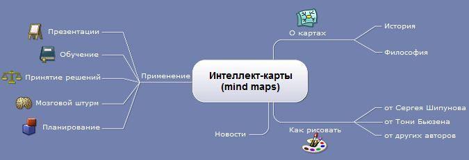 Интеллект карта, или карты мышления (mind-maps) — это отображение на бумаге эффективного способа думать, запоминать, вспоминать, решать творческие задачи, а также возможность представить и наглядно выразить свои внутренние процессы обработки информации, вносить в них изменения, совершенствовать. Иногда в русских переводах термин может переводиться как «карты ума», «карты разума», «интеллект-карты», «карты памяти» или «ментальные карты». Наиболее удобный перевод — «карты мышления».