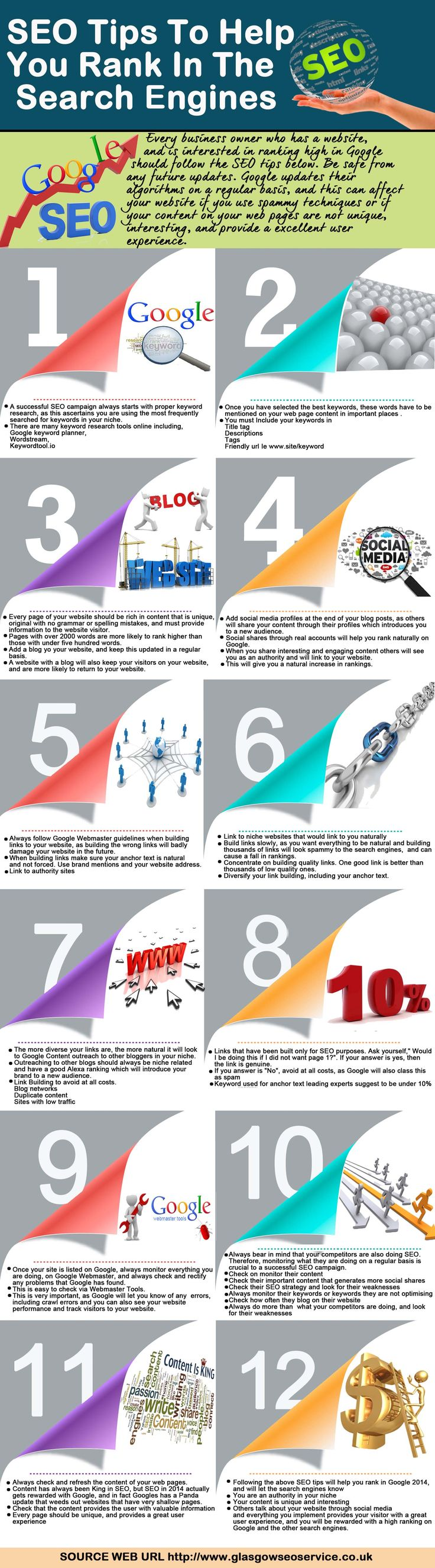 Free Infographic Submission Site: http://infographicplace.com/  Infographic: How To Rank High With Natural Organic SEO. Glasgow SEO Service look over twelve important point to raise a websites ranking with natural organic SEO.