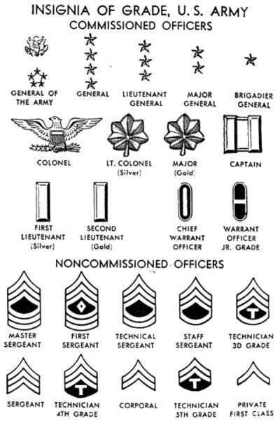 25  best ideas about us army insignia on pinterest