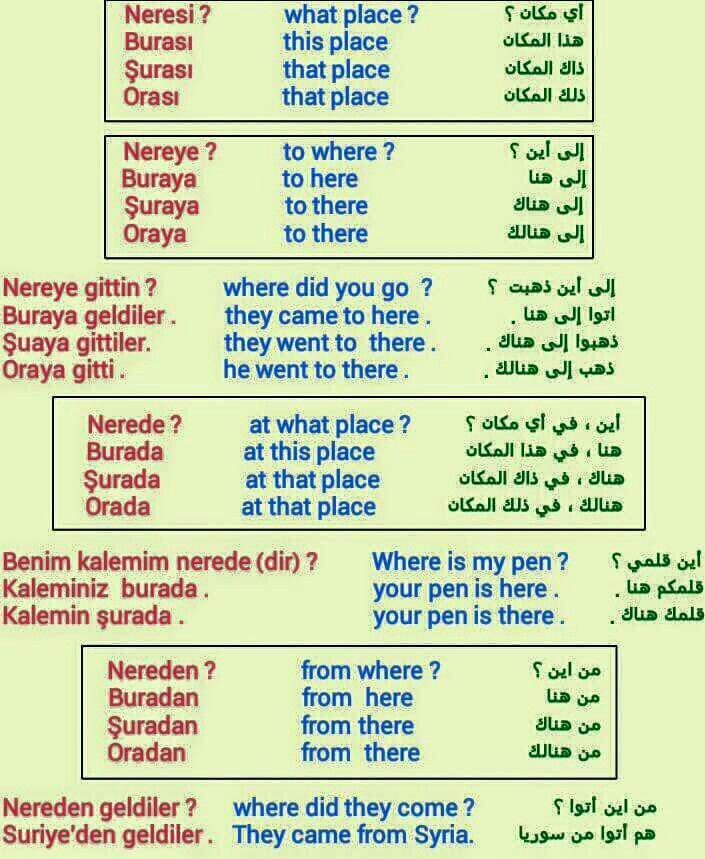 Questions in Türkçe