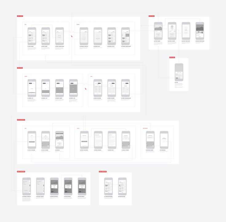 Berühmt Website Drahtmodell Zeitgenössisch - Elektrische Schaltplan ...