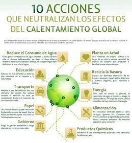 http://www.concienciaeco.com/2012/08/06/10-acciones-para-neutralizar-los-efectos-del-calentamiento-global-infografia/