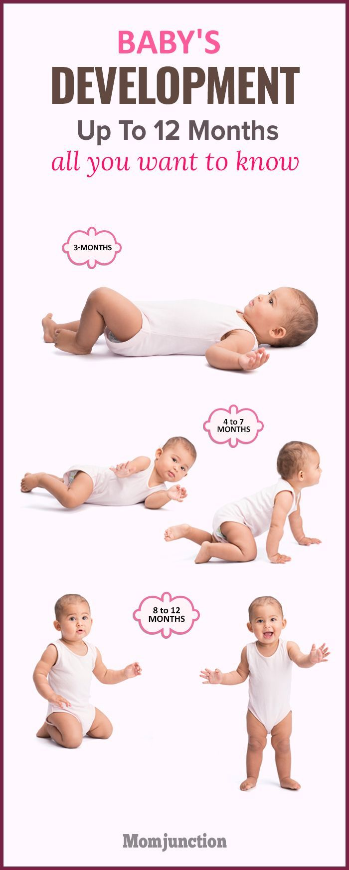 All You Wanted To Know About Your Baby's Development Upto 12 Months