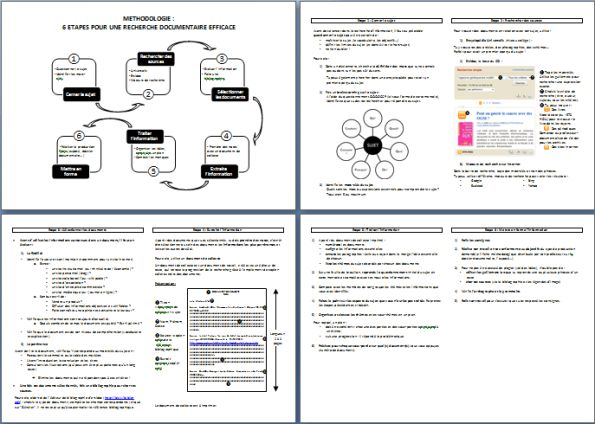 FENETRESUR 16 août 2013--- Fiche méthodologie de la recherche d'information et le document de collecte -  en 6 étapes :  Etape 1 : Cerner le sujet (brainstorming, mots-clés) Etape 2 :  Rechercher des sources (Universalis, E-sidoc, Internet) Etape 3 : Sélectionner les documents (fiabilité, pertinence, bibliographie)  Etape 4 : Extraire l'information (document de collecte) Etape 5 : Traiter l'information Etape 6 : Mettre en forme l'information