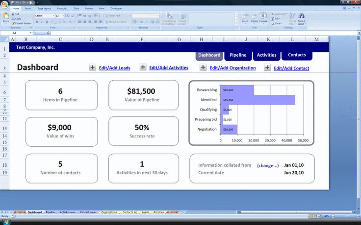 free excel 2010 dashboard templates CRM on Excel v22 Freeware - excel dashboard template