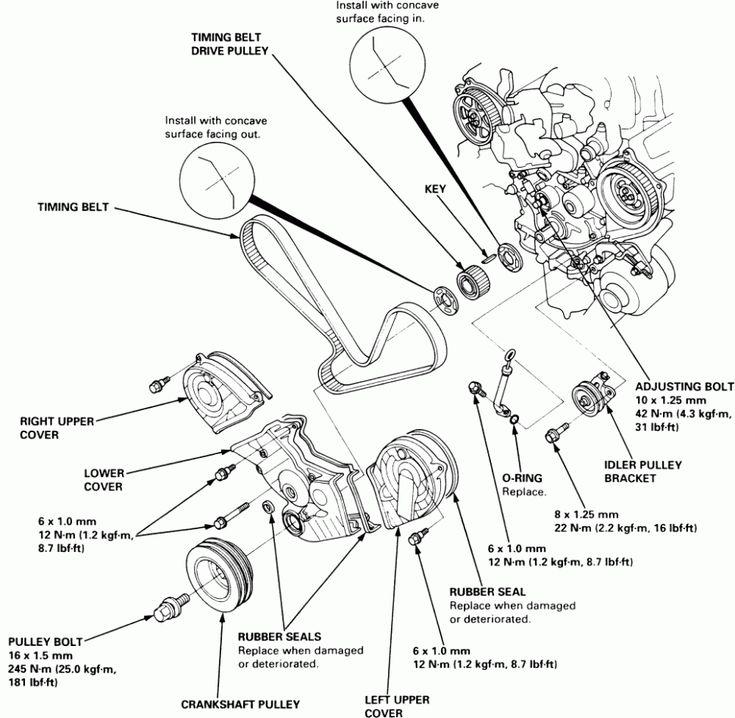Z4 Engine Diagram Xl