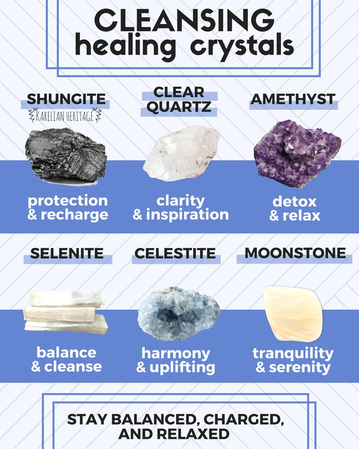 Full Moon is coming! Here is the graphic of the crystals