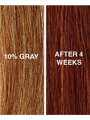 Good house keeping tests the best at-home hair coloring kits. Good to know if your dying your hair soon...