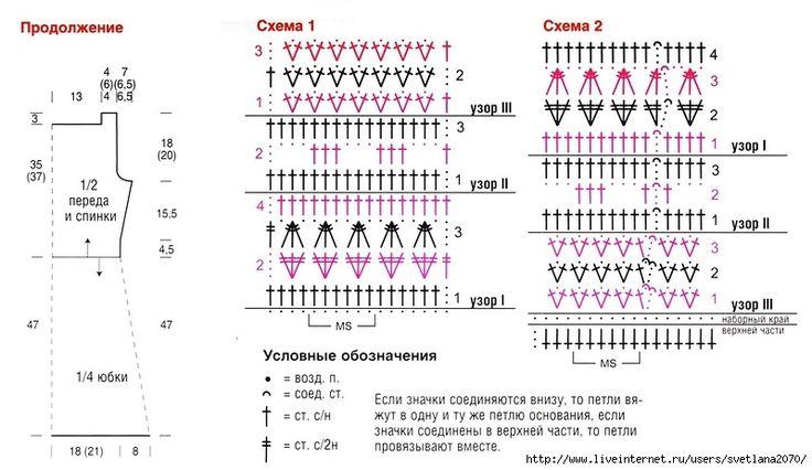 stranarukodelija.ru publ vjazanie_krjuchkom plate_sarafan beloe_plate_krjuchkom 51-1-0-5335