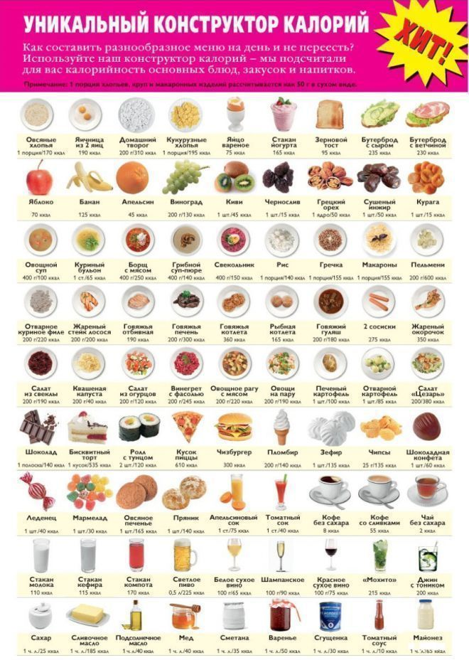 Nutrition for fitness & sport
