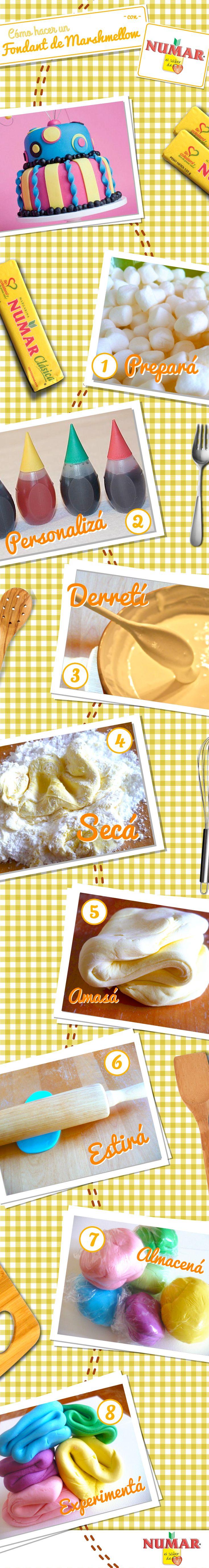 Esos queques tan hermosos que ahora están de moda para los cumpleaños de los niños, podemos hacerlos nosotr@s en casa con NUMAR. ¡Aprendé aquí a preparar un riquísimo Fondant de marshmallows!