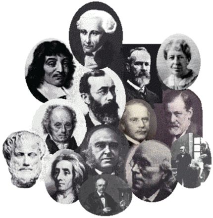 Collage of significant contributors to psychological thought